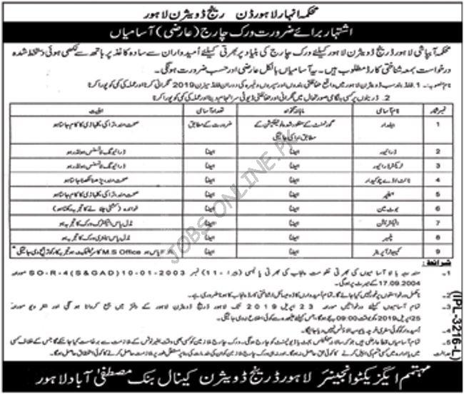Vacancies in District and Session Judge Bannu