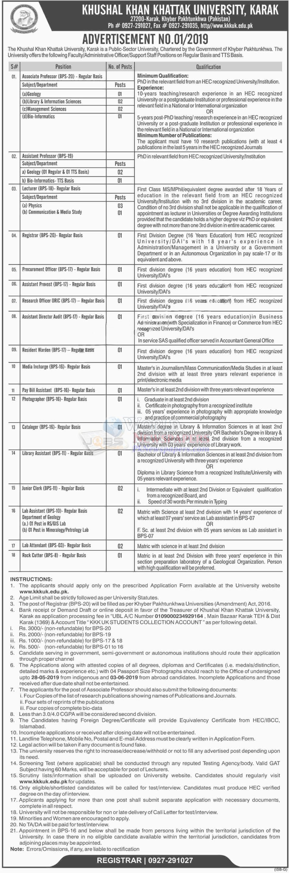 Jobs in Khushal Khan Khattak University