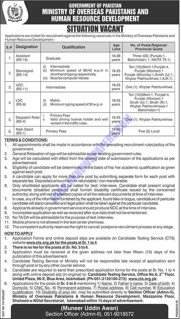 Vacancies In Ministry of Overseas Pakistanis and Human Resource Development