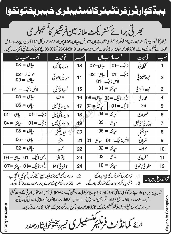 Frontier Corps Jobs in Shabqadar KPK