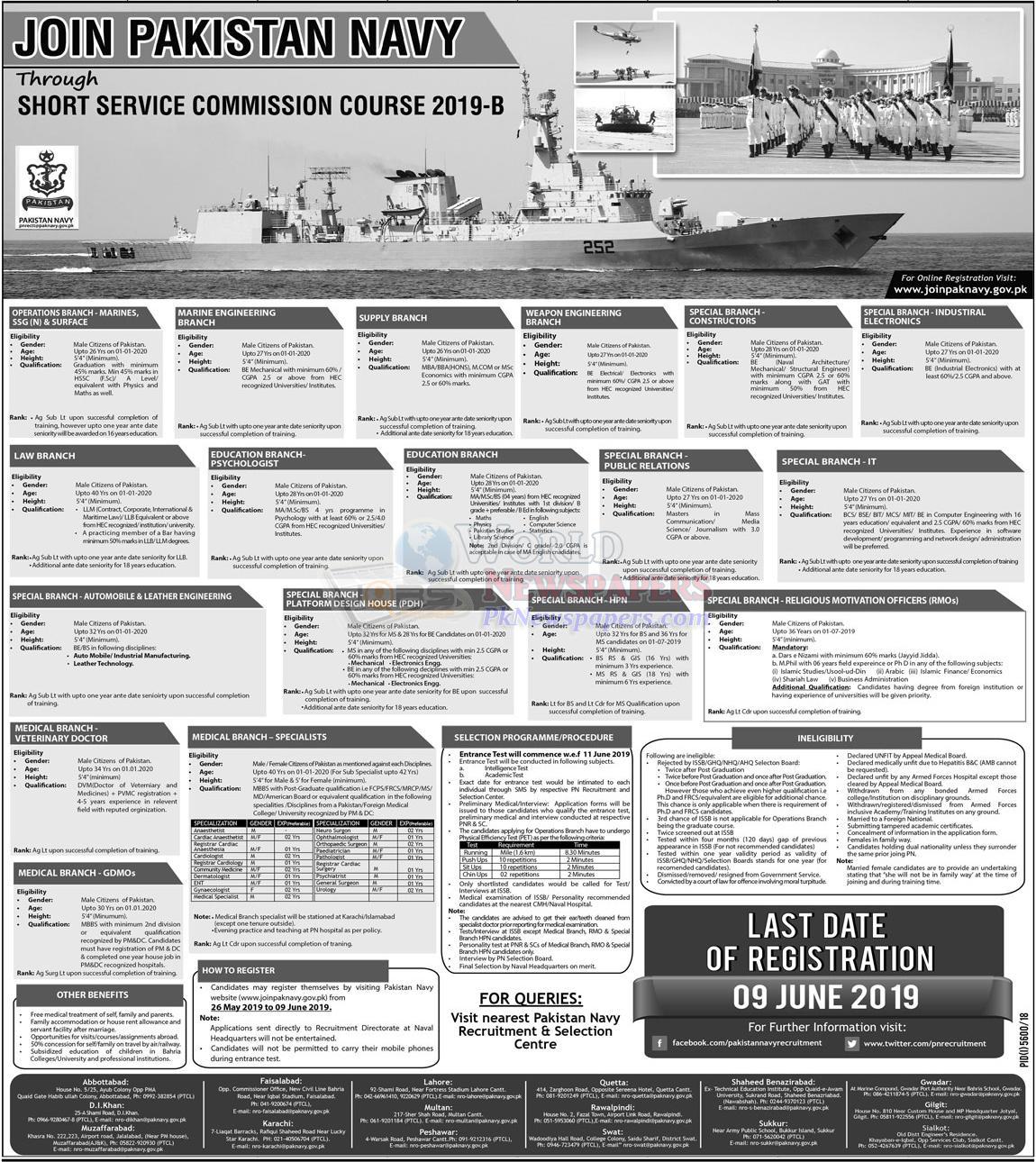 Jobs in Pakistan Navy