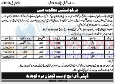 Jobs in DHO Kohat