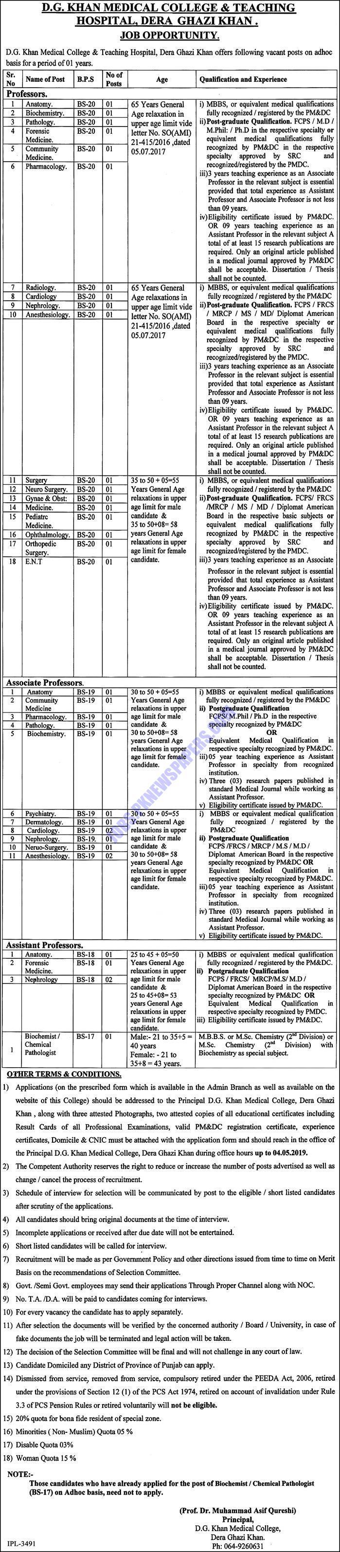 DG Khan Hospital Jobs